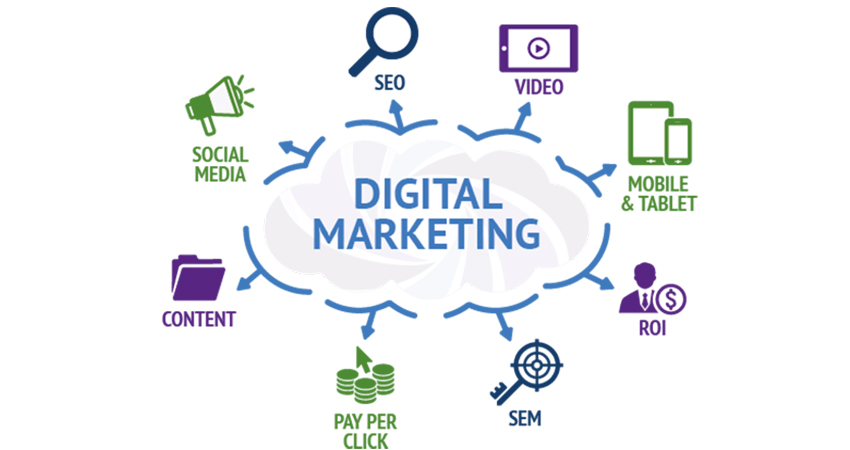 Để theo đuổi nghề Digital Marketing
